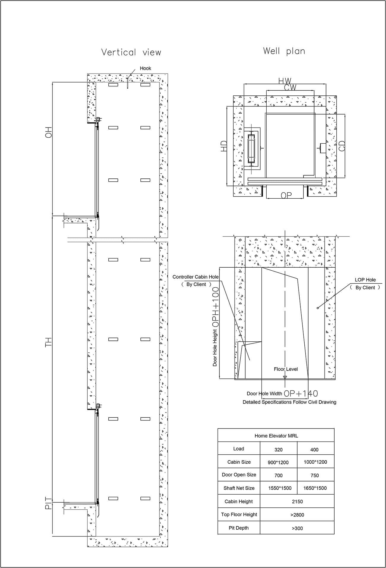 C:UsersLiHanningDesktopTMJ标准图 Model (1)