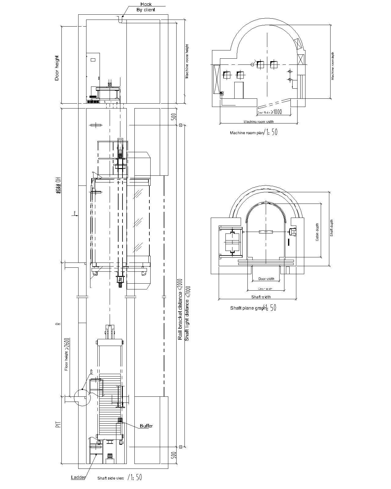 PANORAMIC ELEVATOR 2